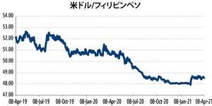 為替 米ドル 米ドル対円相場(仲値)一覧表 (2019年)